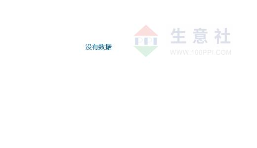 生意社:期货涨势变缓 PE市场交投持稳(8.6-8.10)