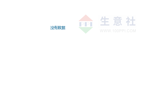 生意社:本周环氧乙烷市场区域差平衡(11.6-11.10)