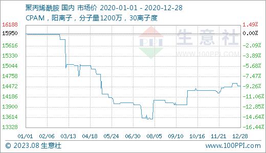 天津市2名处于集中隔离期的冷链从业人员核酸检测阳性