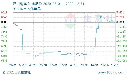 生意社:12月17日宁夏兴平电石报价暂稳 开工正常